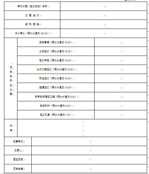 市政工程施工安全检查记录表