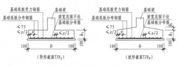16G平法图集与11G对比解析,点进来不后悔系列!_68