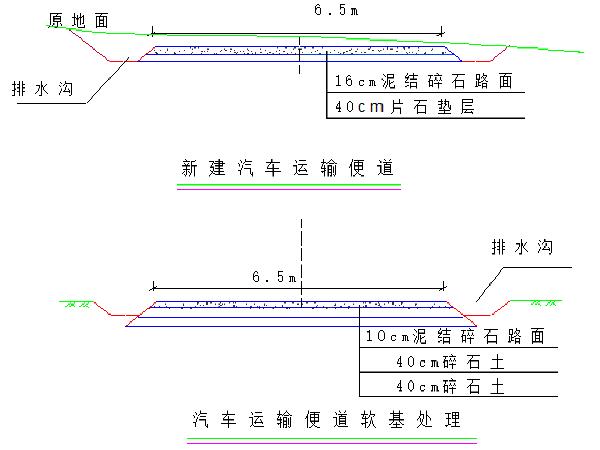 高速铁路客运专线站前及相关工程施工组织设计(691页)