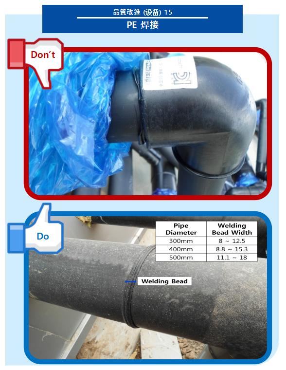 某韩企管路施工质量细节对比图(含通风、供热管路)