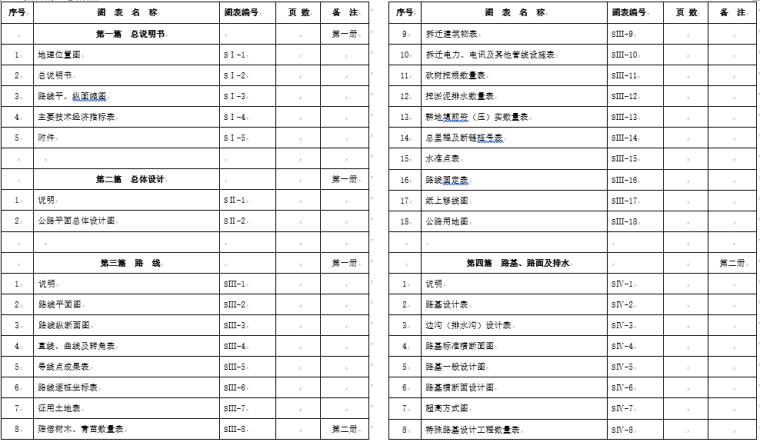 电站公路项目施工图设计总目录[模板]