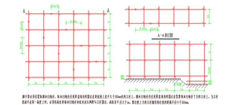 中天建设石狮国工程脚手架专项施工方案_5