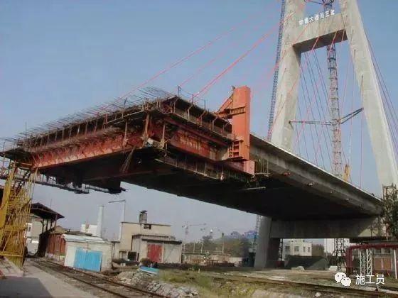 桥梁挂篮施工,太震撼了!
