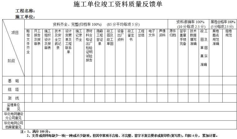110-500kV输电线路工程施工现场资料整理手册(428页,大量表格)