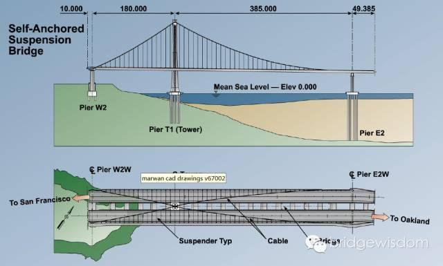 桥梁结构抗震设计核心理念_26