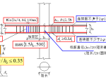 框架结构抗震设计(PPT,60页)