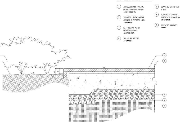 [上海]某耀江国际居住区景观设计全套施工图(包含+120个CAD)-路缘石大样