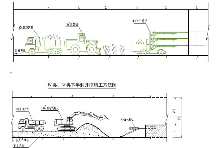 河床径流式Ⅲ等中型水电站引水隧洞曾道人心水论坛施工组织设计