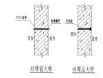某工程防水施工专项方案(共37页,内容丰富)