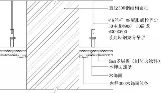 地面、吊顶、墙面工程三维节点做法施工工艺详解_26