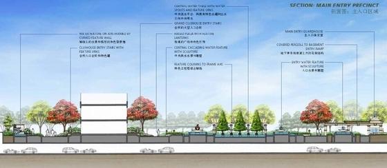 [上海]法式园林风情住宅小区景观方案设计-主入口剖面图