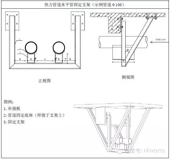 暖通专业支吊架做法大全,附计算和图片!_24