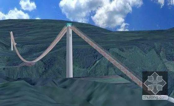 BIM在路桥隧工程中的应用,再不知道你就OUT了!