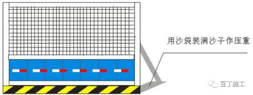 6种常用施工围挡的做法详图_19