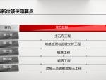 [上海]2016新定额对建筑装饰造价及重点、难点分析
