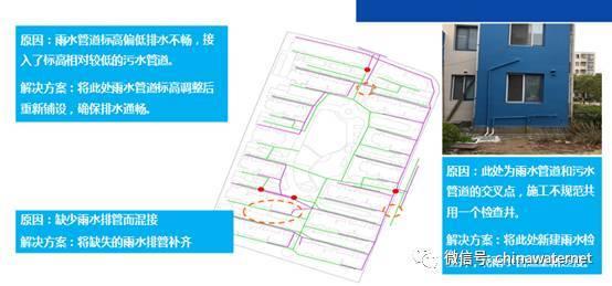 张辰:用系统思维重新审视排水系统与海绵城市