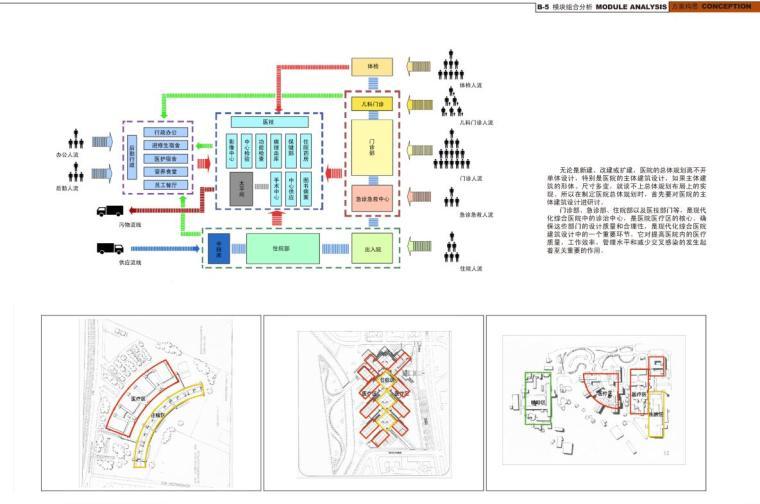 [广东]某高效医院建筑设计方案文本(word+jpg66张)_7