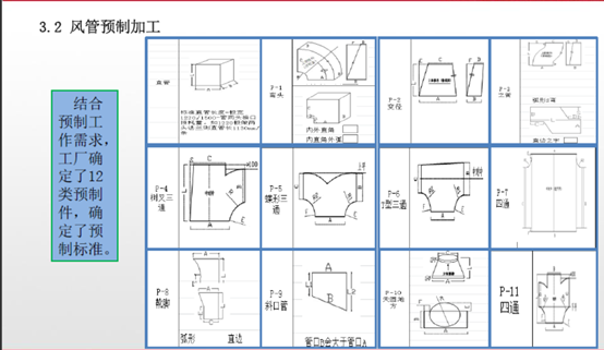 超高层项目机电工程创新技术(机电工程,附图丰富)_5