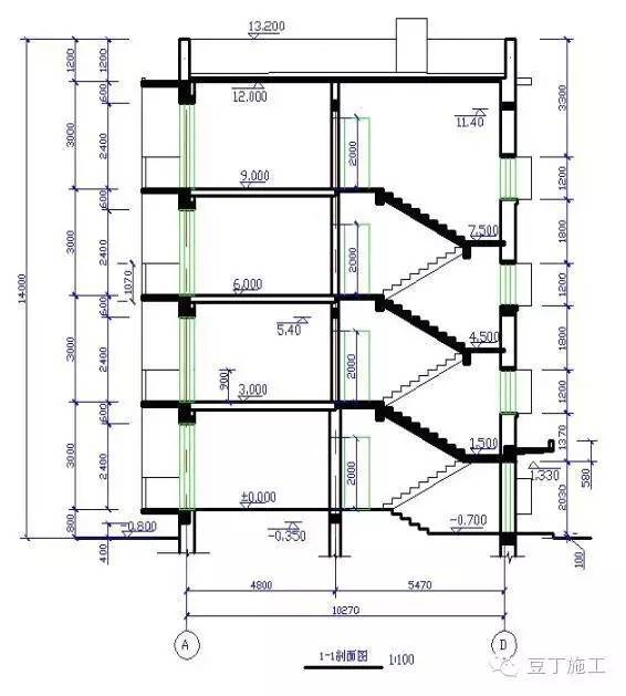 平面图、立面图、剖面图包含的图纸信息,你都看全了吗?_12