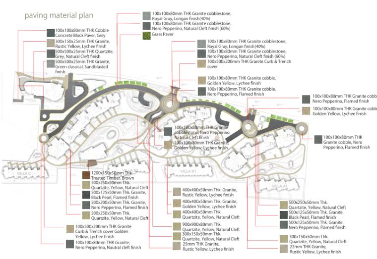 尚模龙岗首创八意府项目景观方案设计文本PDF(136页)_10
