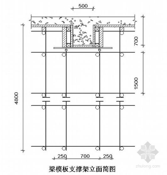 [广州]商业广场逆作区梁、板模板施工方案(胶合板、PKPM计算)