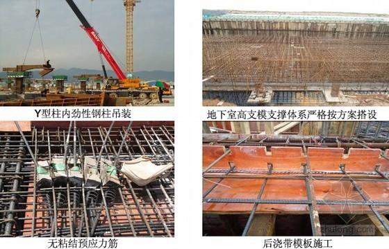 [广东]创双优工地航站楼项目施工质量创优汇报总结(附图丰富)