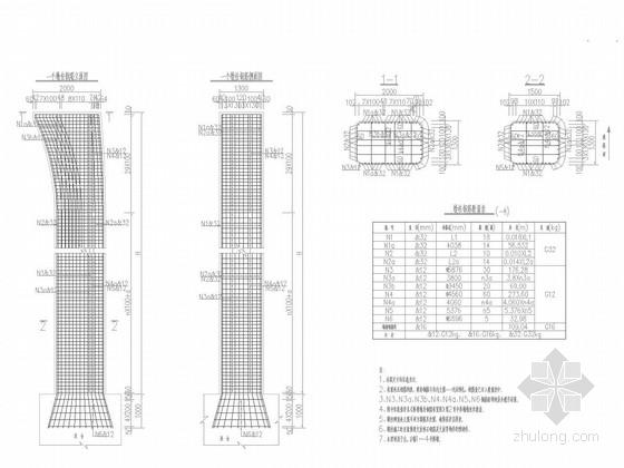 [广东]预应力等高现浇箱梁桥图纸62张(桩顶轴力4300KN)-桥墩墩身钢筋布置图