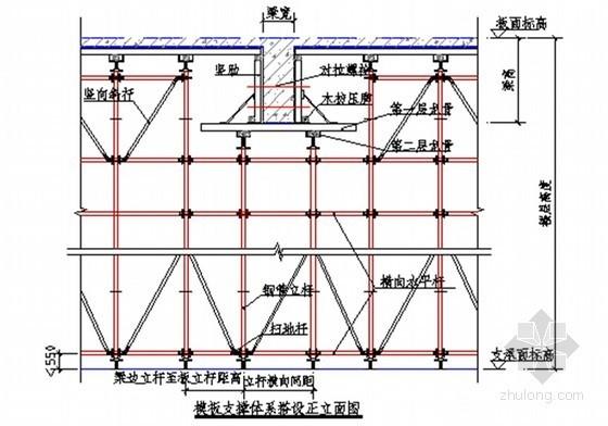 商住楼工程专项施工方案汇总(135页 模板 脚手架 混凝土方案)