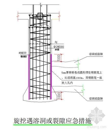 50米以上超深孔机械冲击成孔灌注桩施工方案