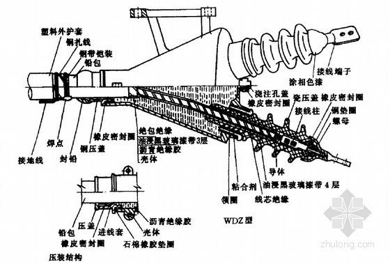 建筑机电安装工程施工工艺标准大全475页