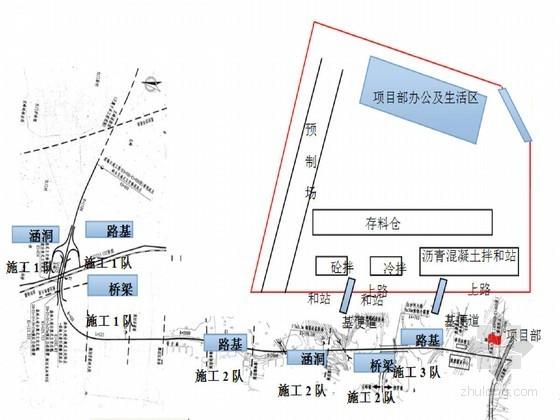 [海南]市政道路工程施工组织设计154页(桥涵照明交通 市政设施)