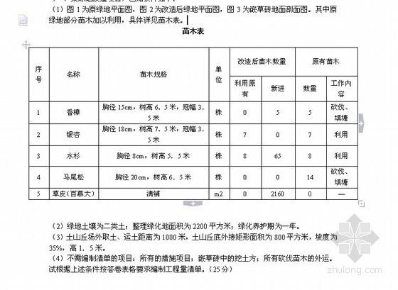 [浙江]2012造价员园林绿化及仿古建筑工程计价试题