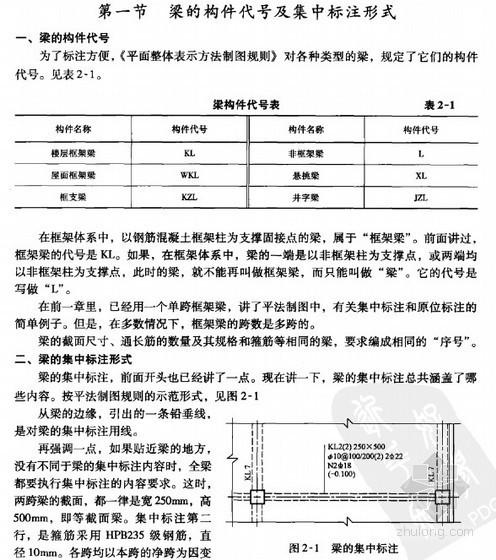 [新手必备]平法结构钢筋图解读(标注、图示方法)193页