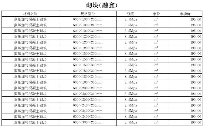 [云南]2016年10月建设材料厂商报价信息(品牌市场价133页)