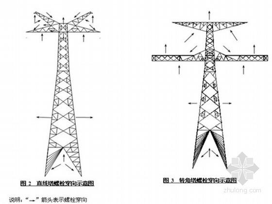 电力工程铁塔吊安装监理实施细则