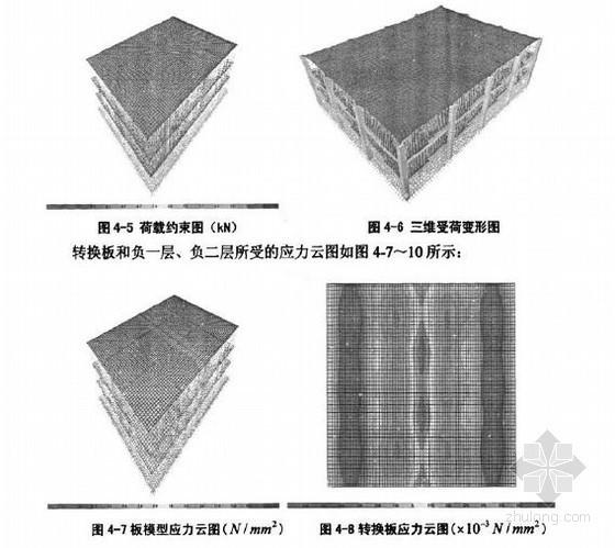 厚板转换层模板支撑施工过程仿真研究88页(硕士)