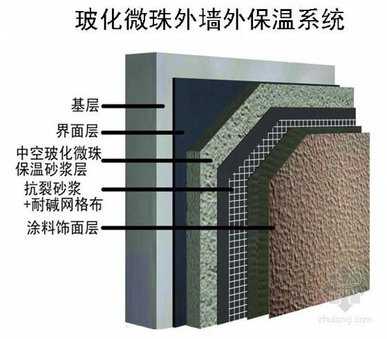 建筑节能概述及外墙玻化微珠保温施工工艺(附图)
