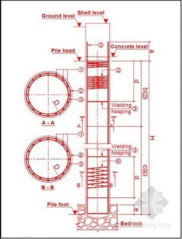 单桩施工记录表(中英文对照)