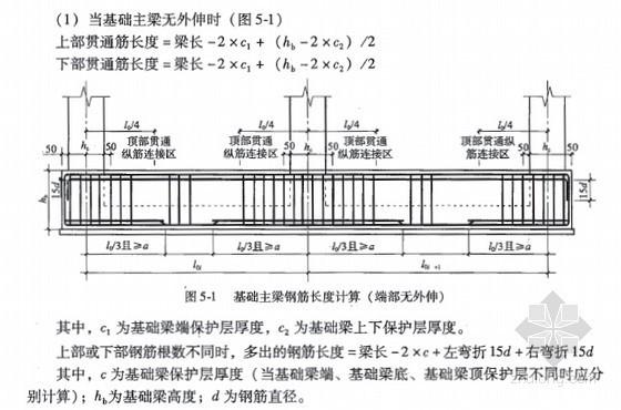 [新手必备]钢筋工程量计算基础知识及翻样实例解析(附图计算280页)