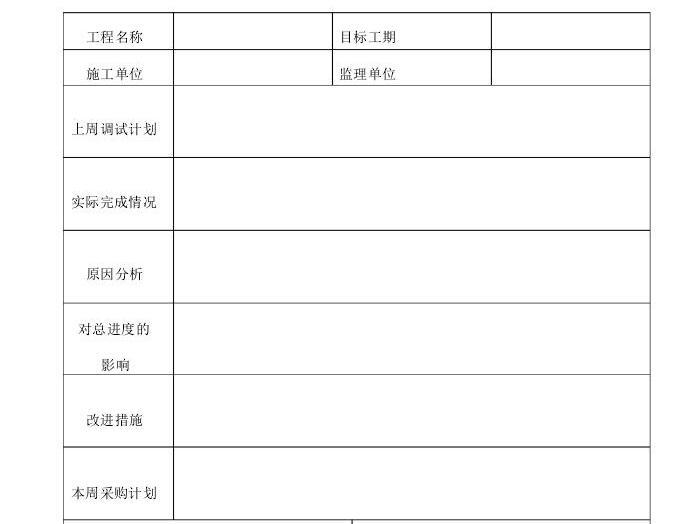 设备调试记录表