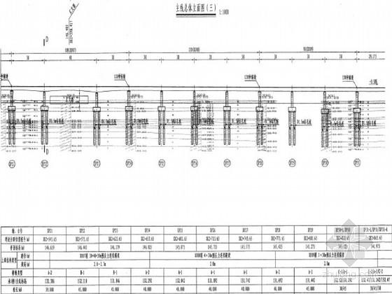 [河南]预应力混凝土斜腹板连续箱梁结构设计图187张(变截面箱梁 变高度箱梁)