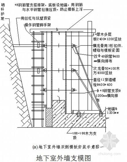 内蒙古某露天煤矿厂区施工组织设计