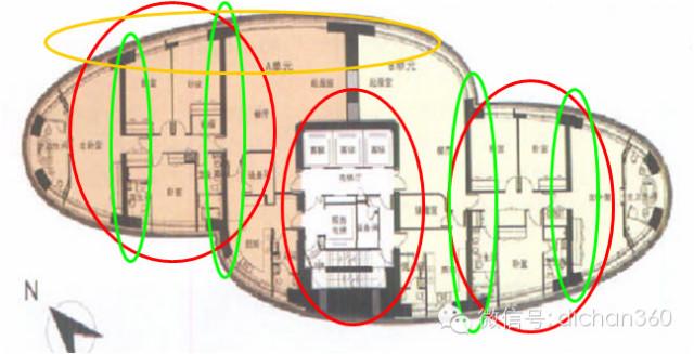 超高层住宅设计经验[非常牛]_6