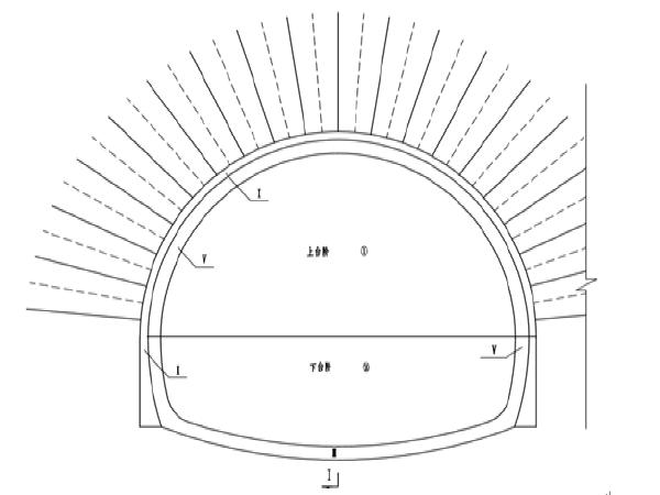 隧道超前支护及洞身开挖施工方案(41页)