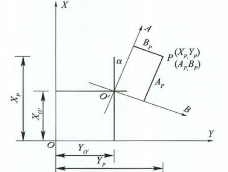 高桩码头设计与施工规范_4