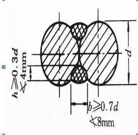 [图文]钻孔灌注桩施工工艺,从施工准备到水下混凝土浇筑!_13