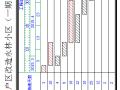 塑钢门窗工程完整施工组织设计