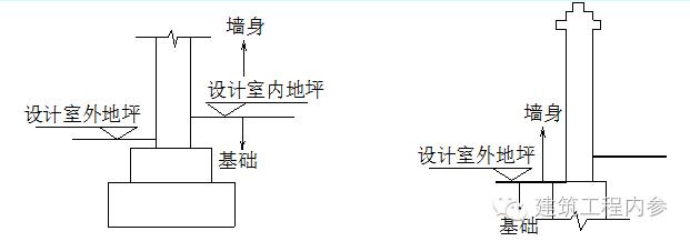 砌筑工程量计算规则,很完整,值得一看!_2