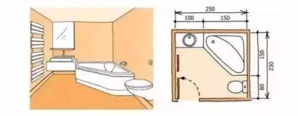 卫生间装修尺寸,精细到每一毫米的设计!_12