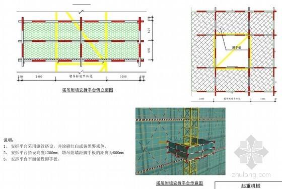 建筑工程施工现场安全生产与文明施工标准化图集(图文丰富)